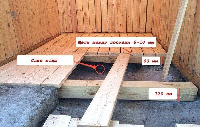 деревянные полы над утеплённой бетонной стяжкой