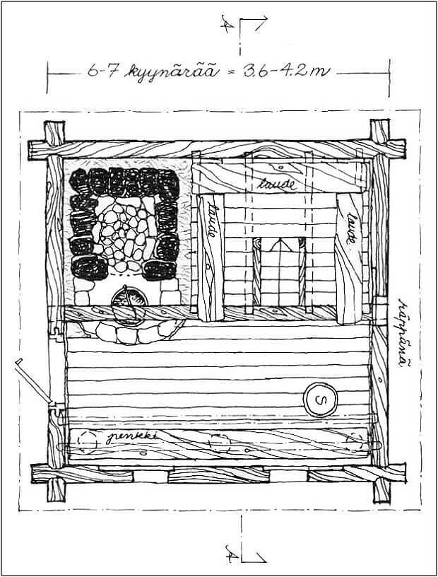 Финская баня по черному рисунок схема